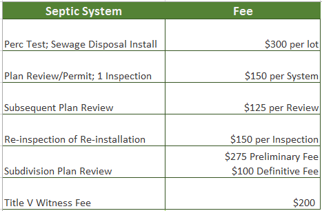SEPTIC FEES 3.PNG